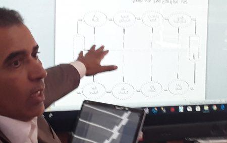 أسهب الدكتور عبدالكريم بشير مدير عام الموارد البشرية بالشركة صباح اليوم الخميس 12 يوليو >>بمحاضرته (مراحل تحديد الإحتياجات التدريبية)التي القاها بصالة الإجتماعات